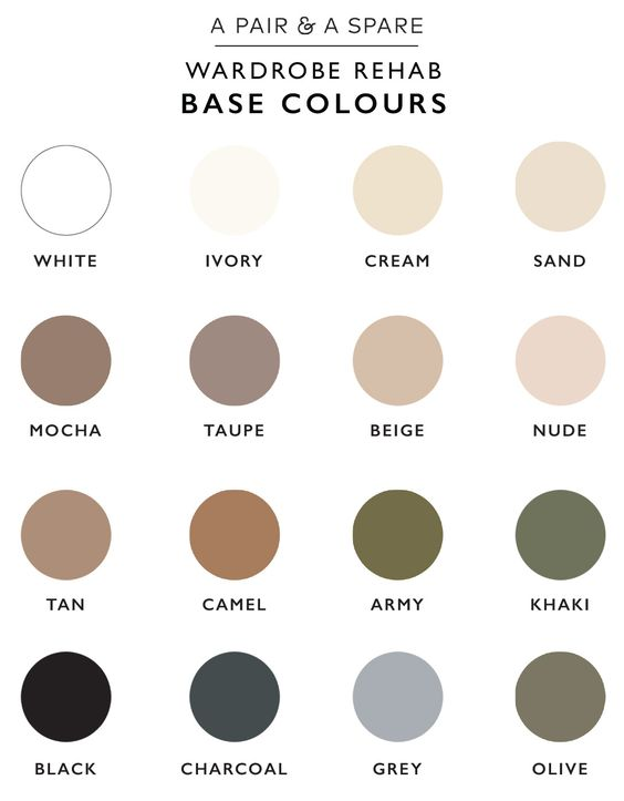 neutral wardrobe base colors